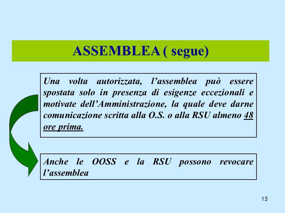 ASSEMBLEA ( segue)