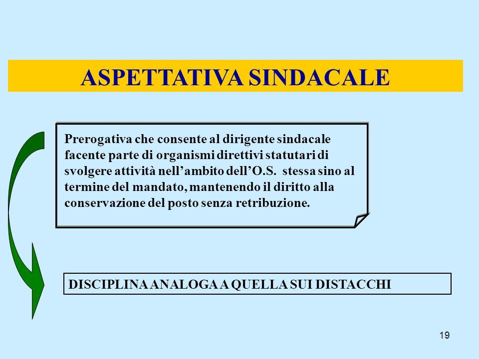 ASPETTATIVA SINDACALE