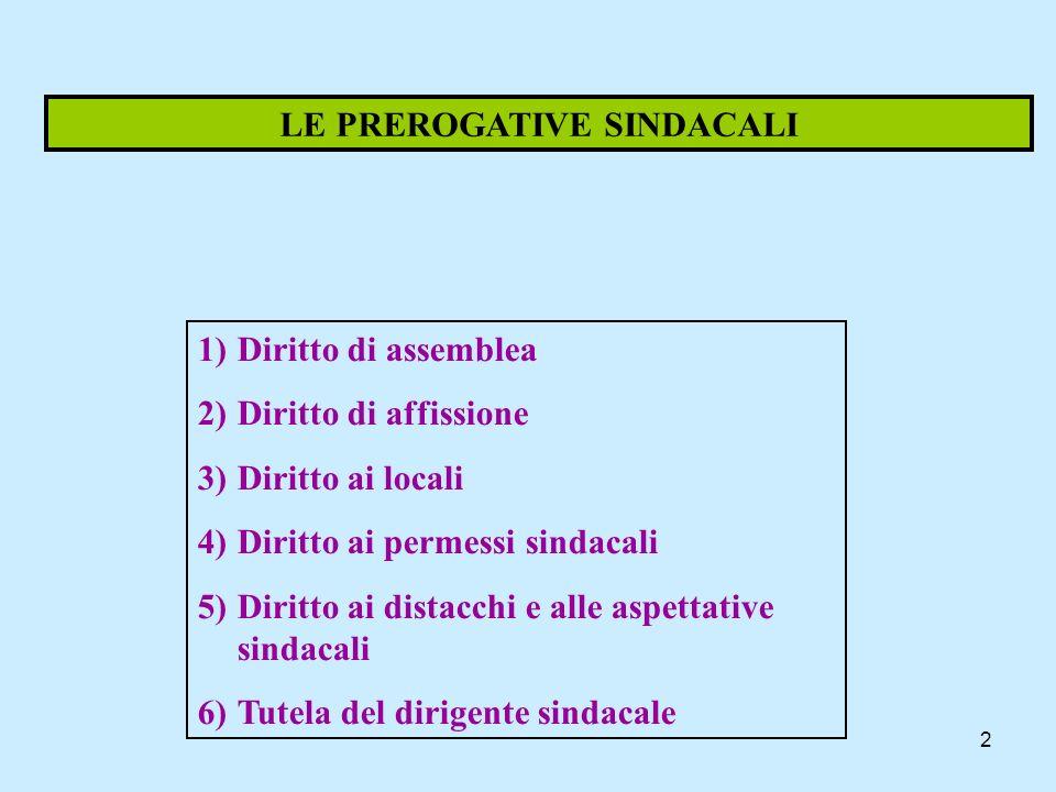 LE PREROGATIVE SINDACALI