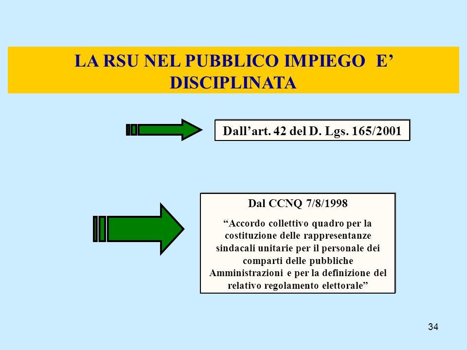 LA RSU NEL PUBBLICO IMPIEGO E' DISCIPLINATA
