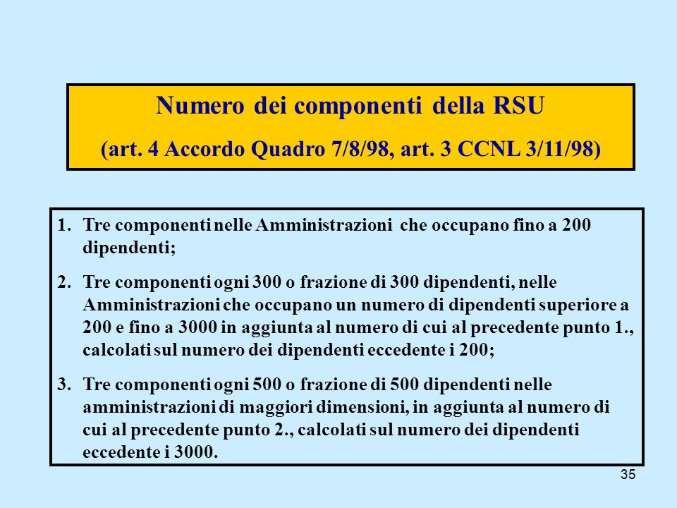 Numero dei componenti della RSU