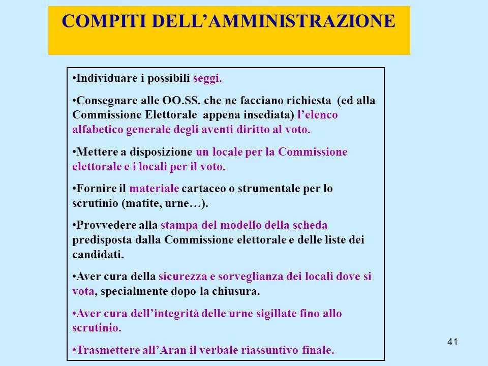 COMPITI DELL'AMMINISTRAZIONE