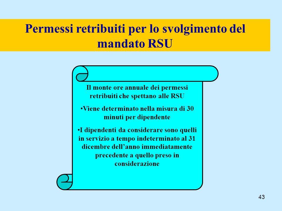 Permessi retribuiti per lo svolgimento del mandato RSU