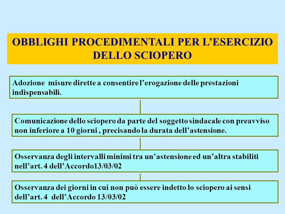 OBBLIGHI PROCEDIMENTALI PER L'ESERCIZIO DELLO SCIOPERO