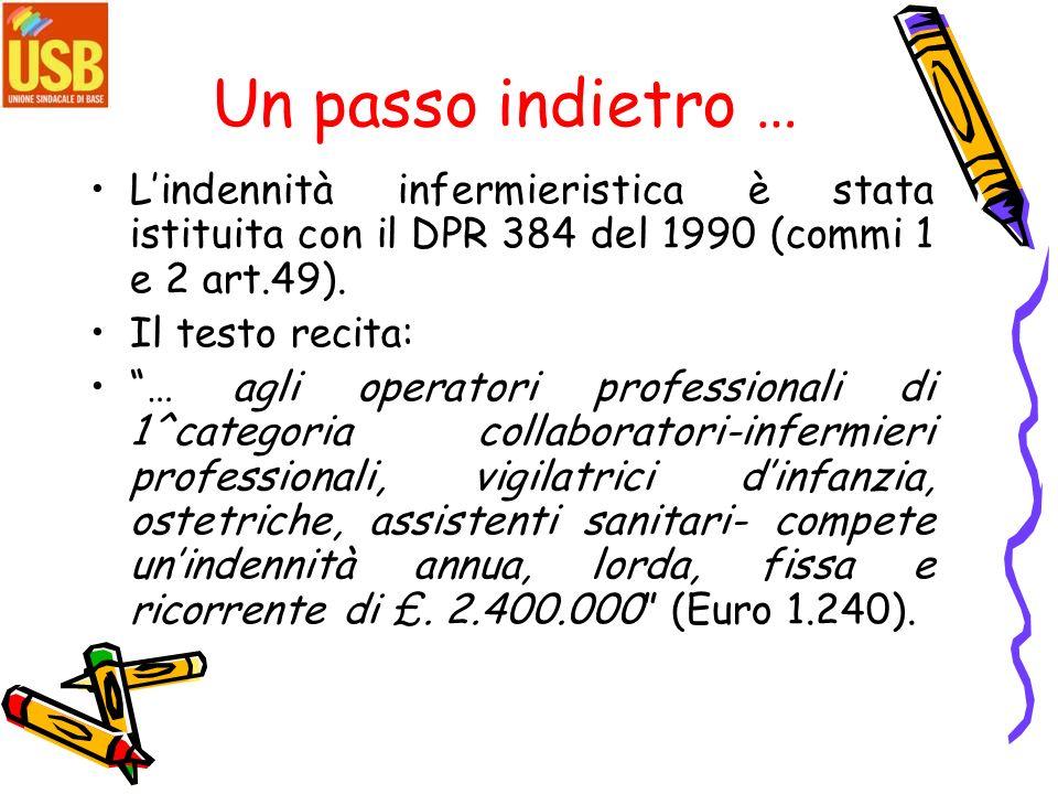 Un passo indietro … L'indennità infermieristica è stata istituita con il DPR 384 del 1990 (commi 1 e 2 art.49).