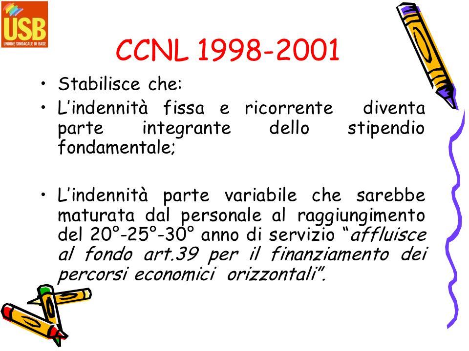 CCNL 1998-2001 Stabilisce che: L'indennità fissa e ricorrente diventa parte integrante dello stipendio fondamentale;
