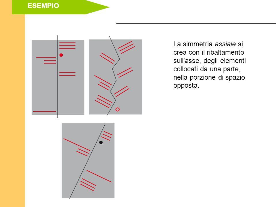Simmetria assiale ESEMPIO