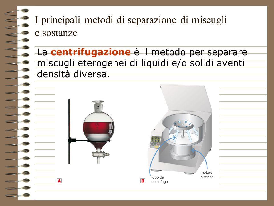 I principali metodi di separazione di miscugli e sostanze