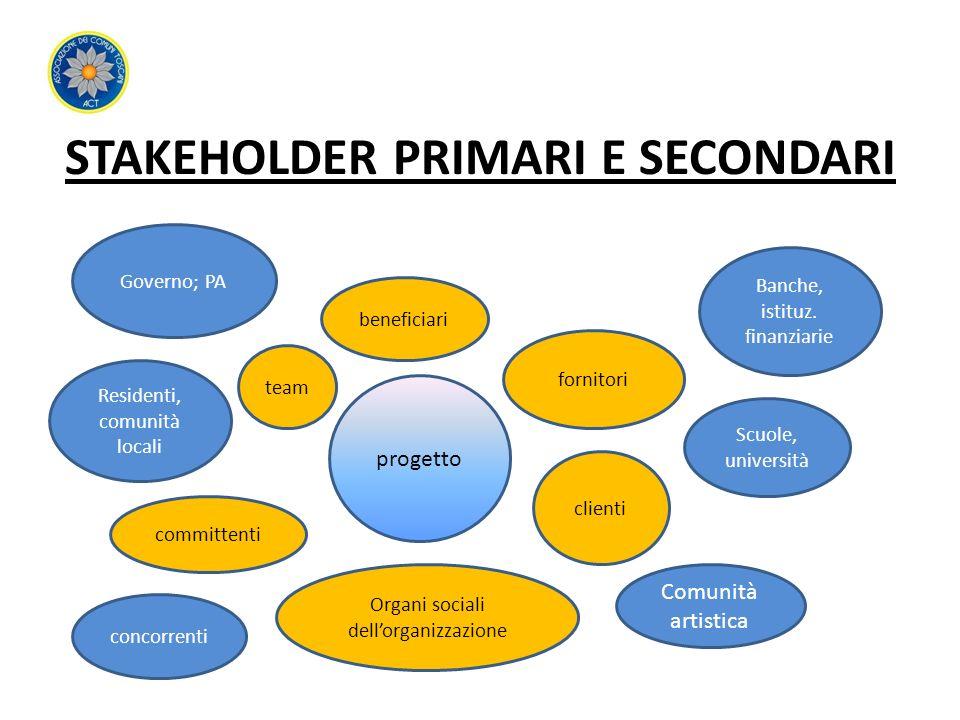 stakeholders dell Stakeholder traduzione nel dizionario inglese - italiano a glosbe, dizionario online, gratuitamente sfoglia parole milioni e frasi in tutte le lingue.