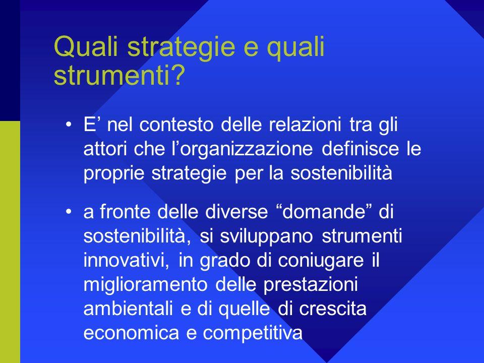 Quali strategie e quali strumenti