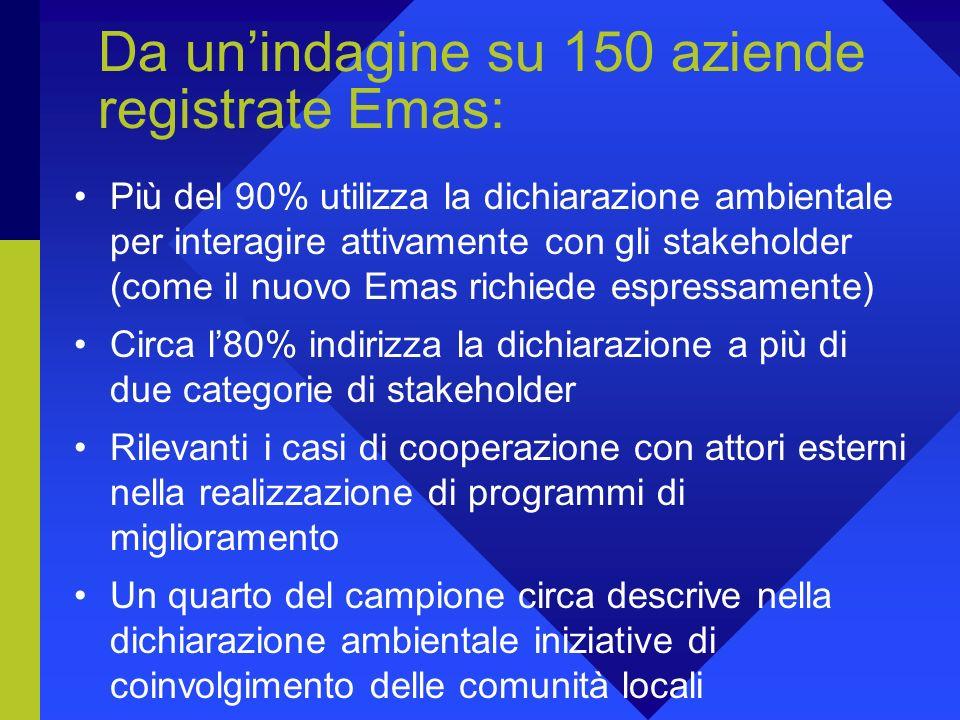 Da un'indagine su 150 aziende registrate Emas:
