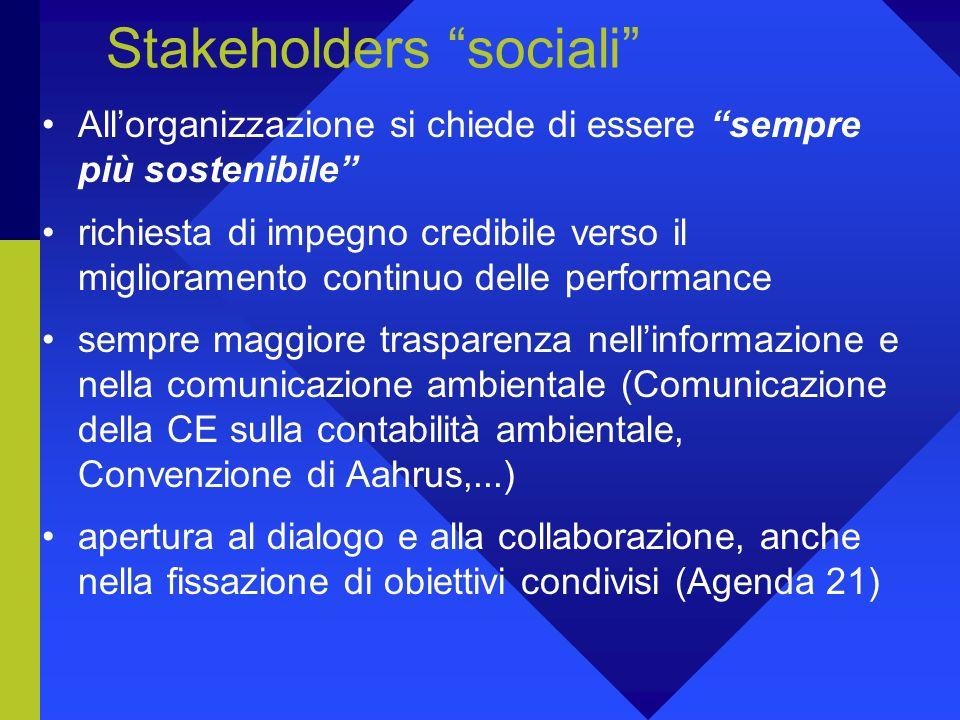 Stakeholders sociali