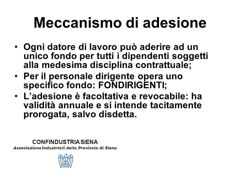 Meccanismo di adesione