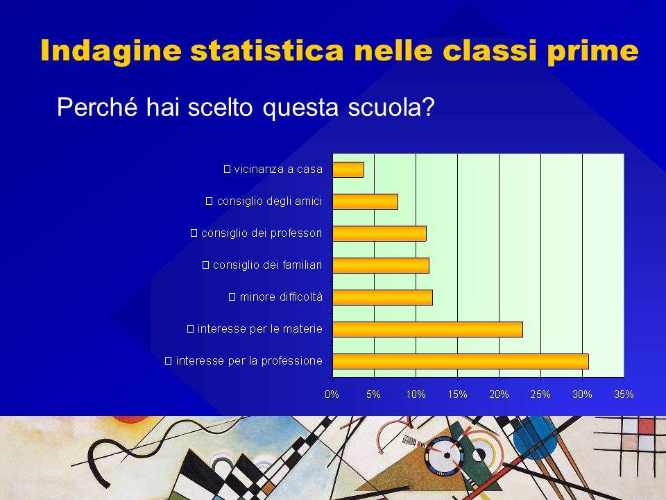 Indagine statistica nelle classi prime