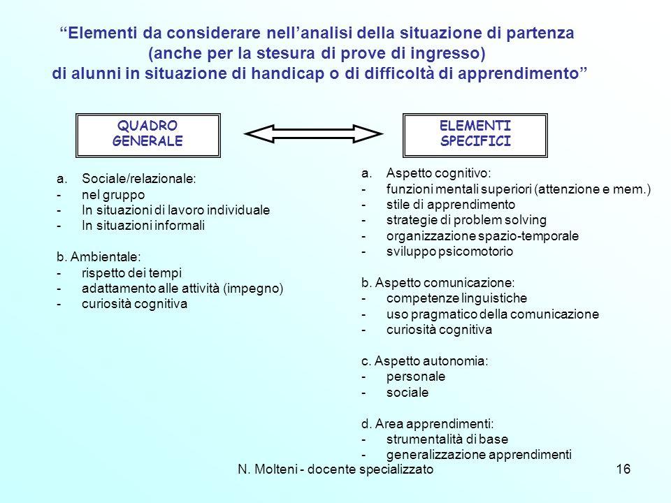 Elementi da considerare nell'analisi della situazione di partenza