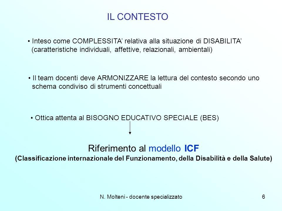 Riferimento al modello ICF