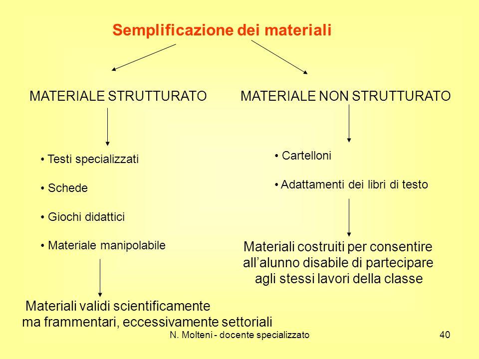Semplificazione dei materiali