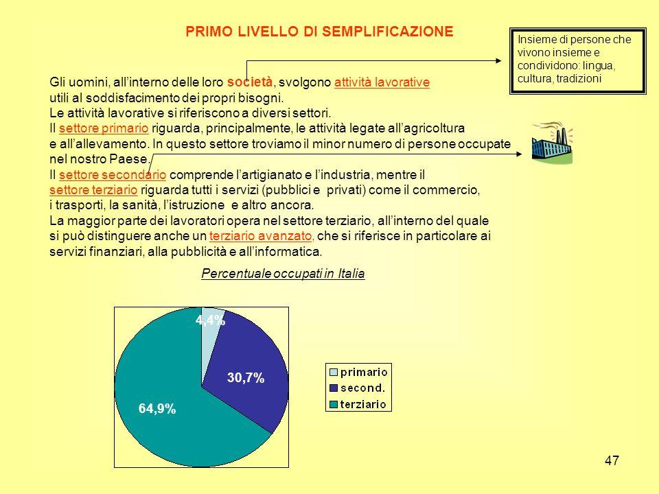 PRIMO LIVELLO DI SEMPLIFICAZIONE