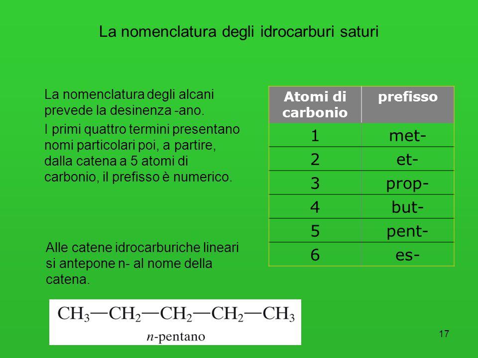 La nomenclatura degli idrocarburi saturi