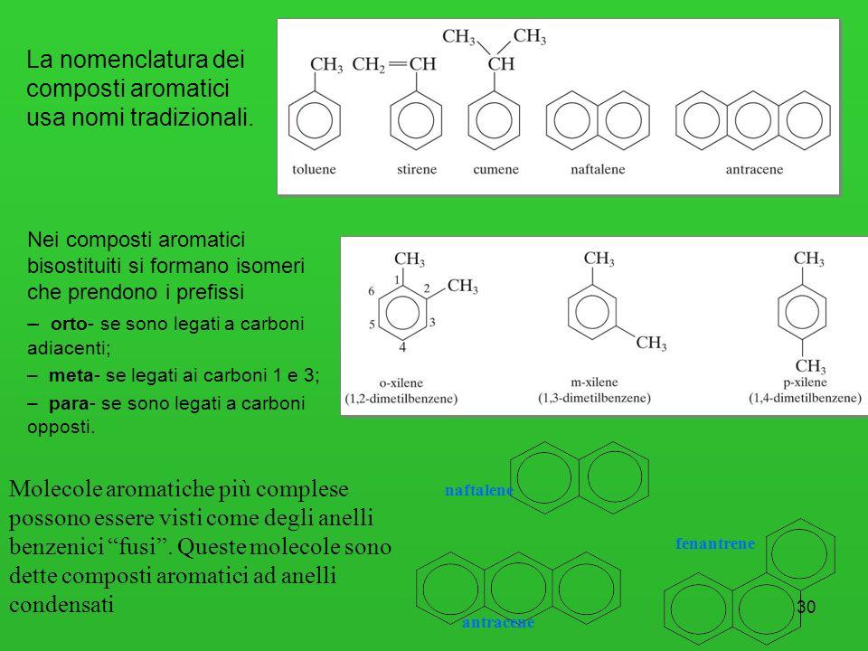 La nomenclatura dei composti aromatici usa nomi tradizionali.