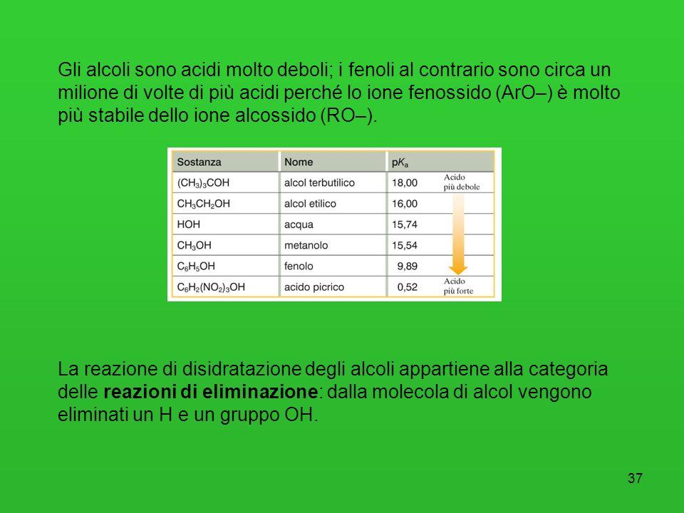 Gli alcoli sono acidi molto deboli; i fenoli al contrario sono circa un milione di volte di più acidi perché lo ione fenossido (ArO–) è molto più stabile dello ione alcossido (RO–).