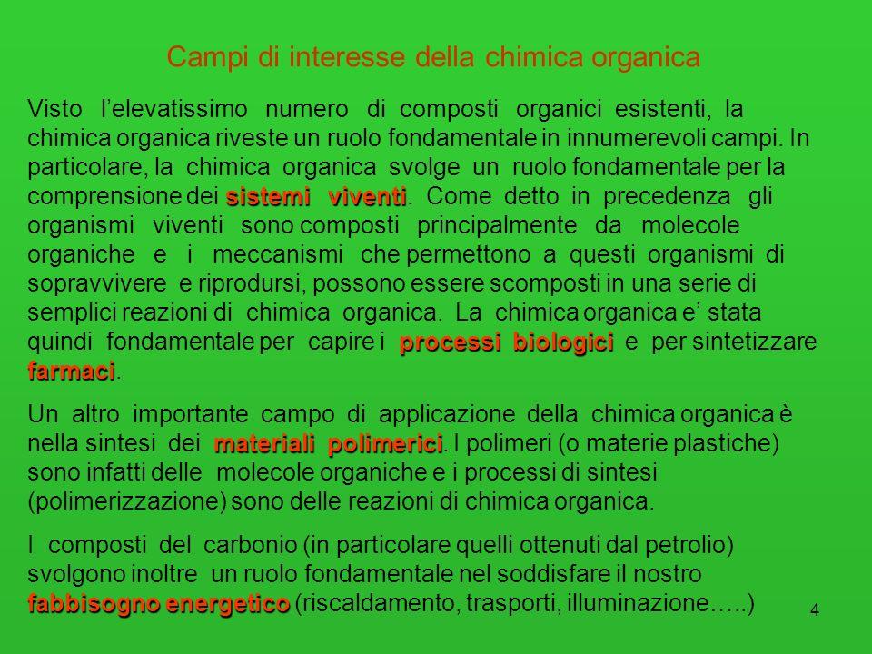 Campi di interesse della chimica organica