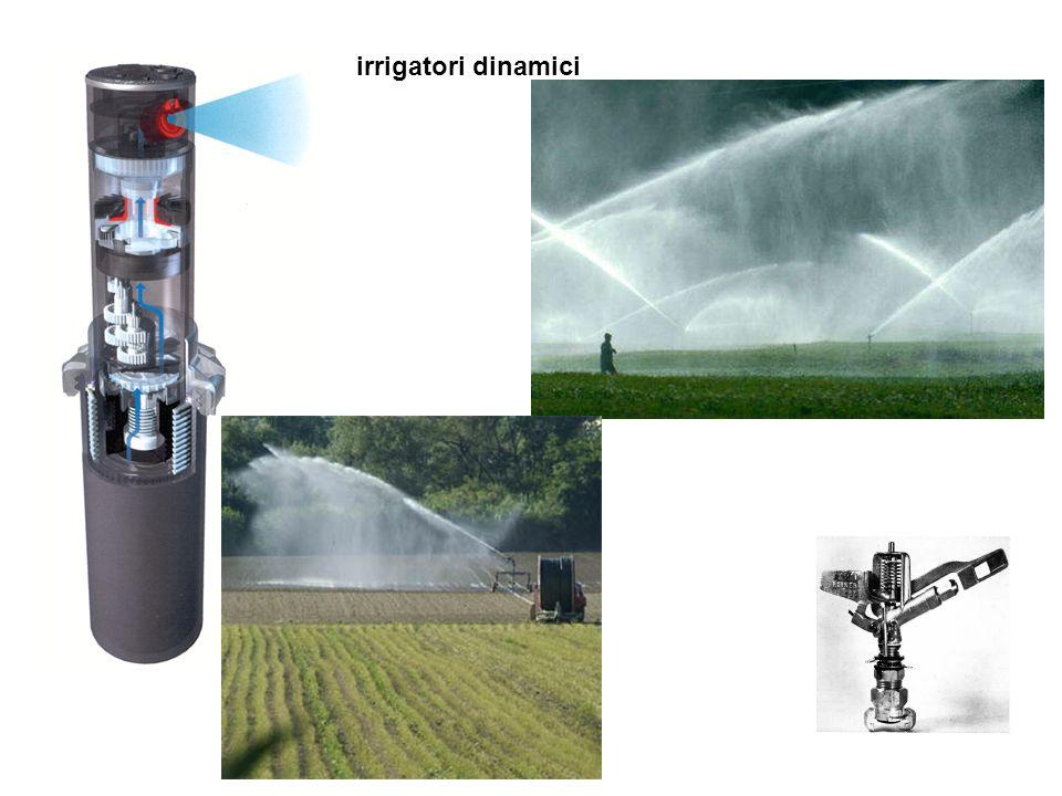 irrigatori dinamici