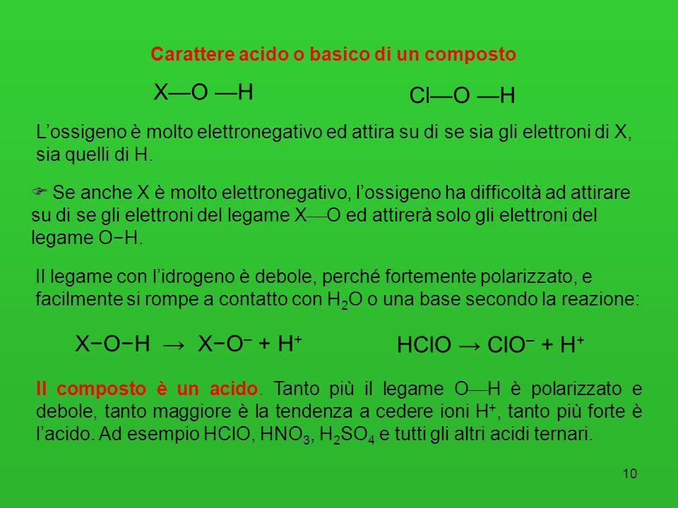 Carattere acido o basico di un composto