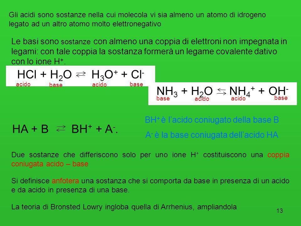 HCl + H2O H3O+ + Cl- NH3 + H2O NH4+ + OH- HA + B BH+ + A-.