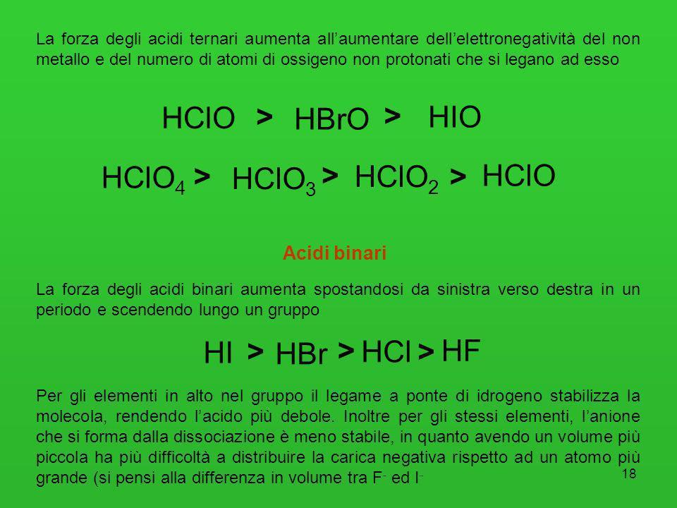 HClO > HBrO HIO HClO4 HClO2 HClO3 HI > HBr HCl HF Acidi binari