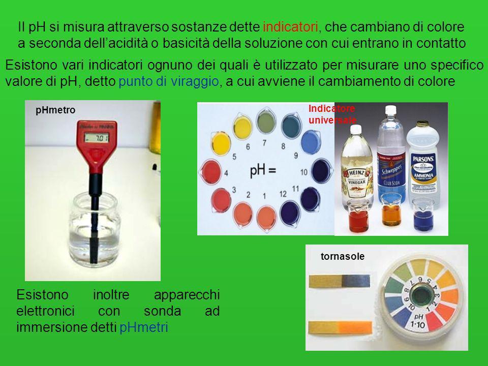 Il pH si misura attraverso sostanze dette indicatori, che cambiano di colore a seconda dell'acidità o basicità della soluzione con cui entrano in contatto
