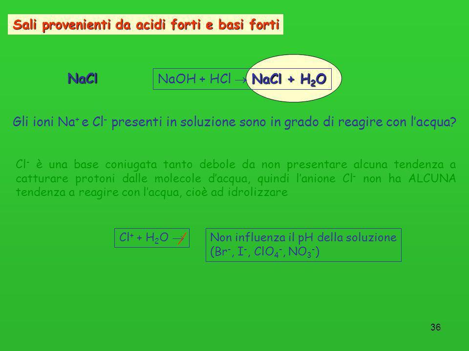 Sali provenienti da acidi forti e basi forti