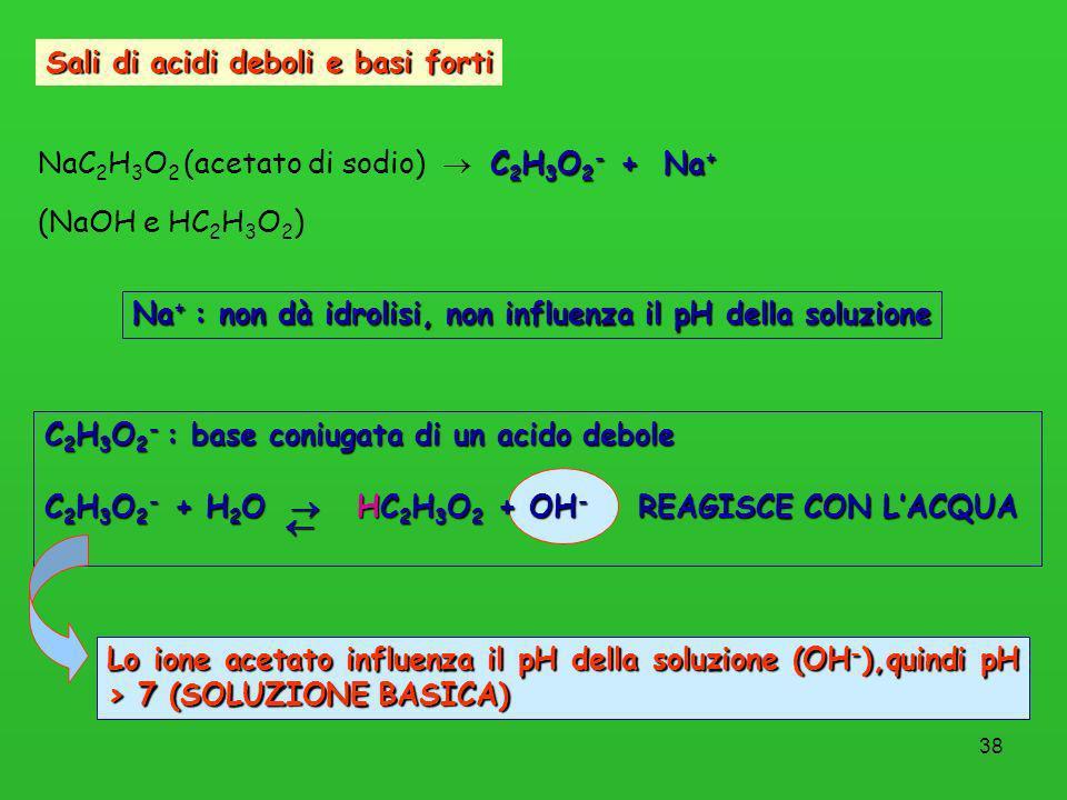 Sali di acidi deboli e basi forti