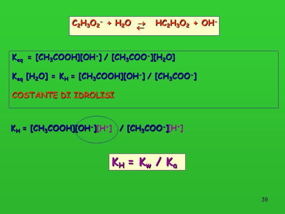 KH = Kw / Ka C2H3O2- + H2O  HC2H3O2 + OH- 