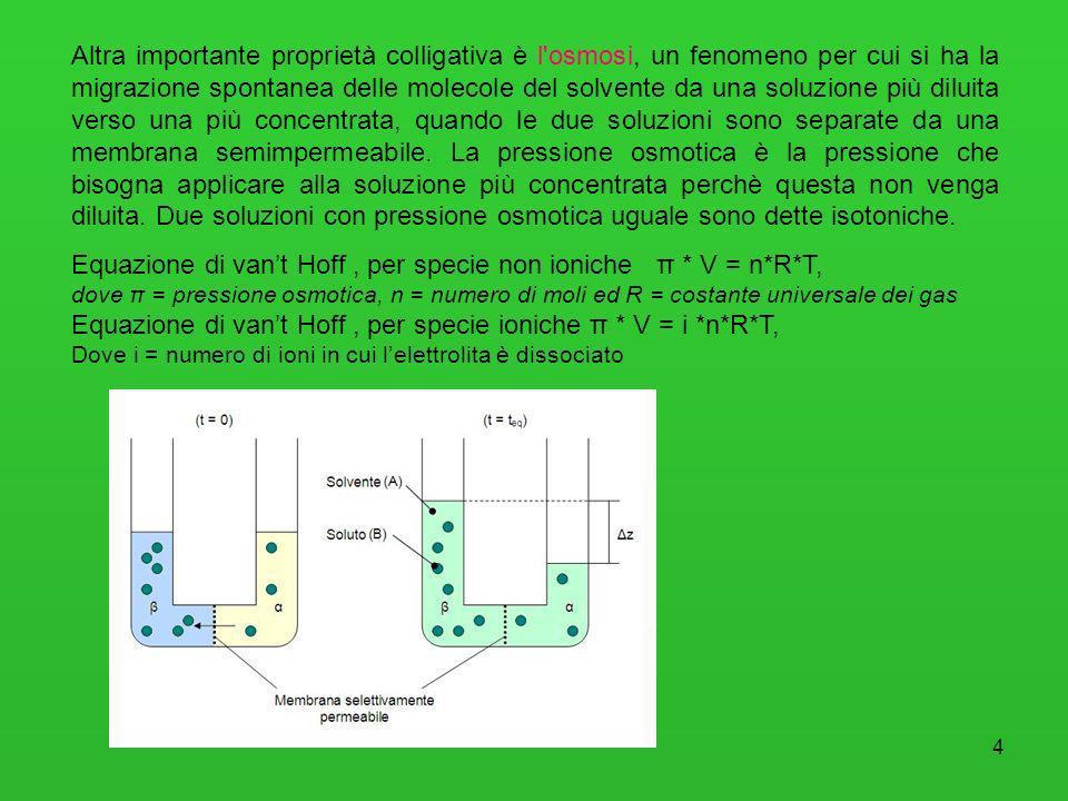 Equazione di van't Hoff , per specie non ioniche π * V = n*R*T,