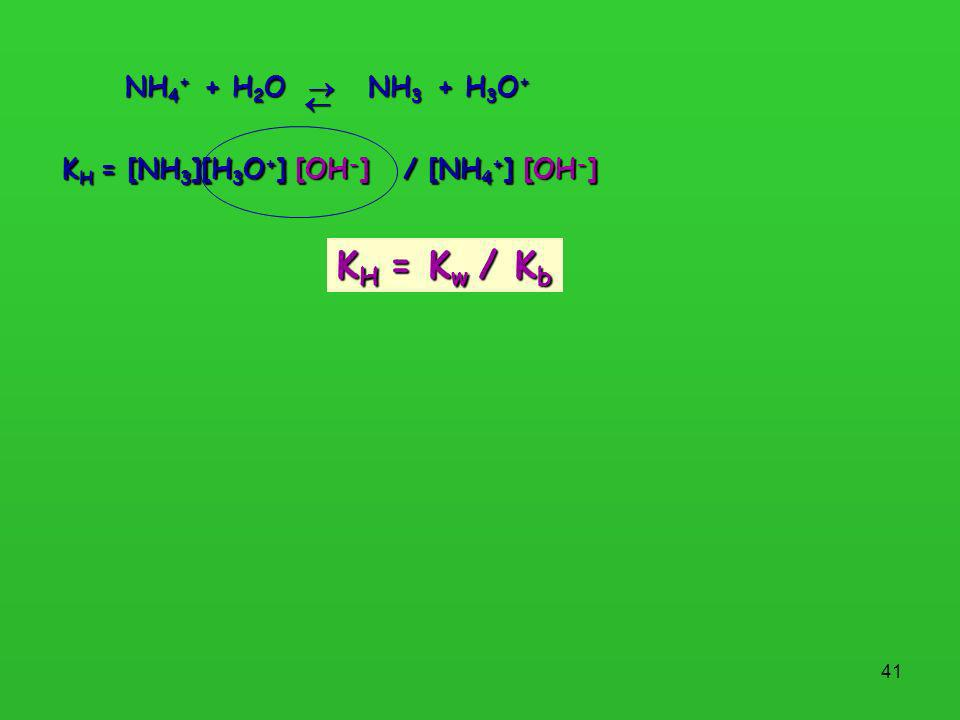 KH = Kw / Kb NH4+ + H2O  NH3 + H3O+ 