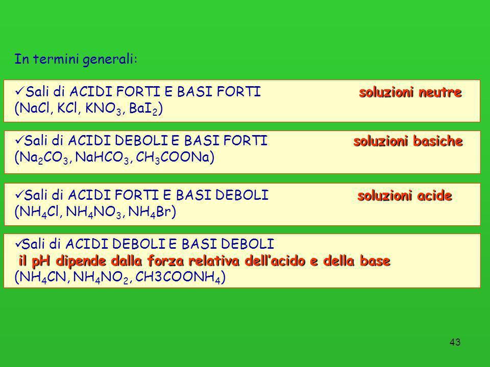 In termini generali: Sali di ACIDI FORTI E BASI FORTI soluzioni neutre. (NaCl, KCl, KNO3, BaI2)