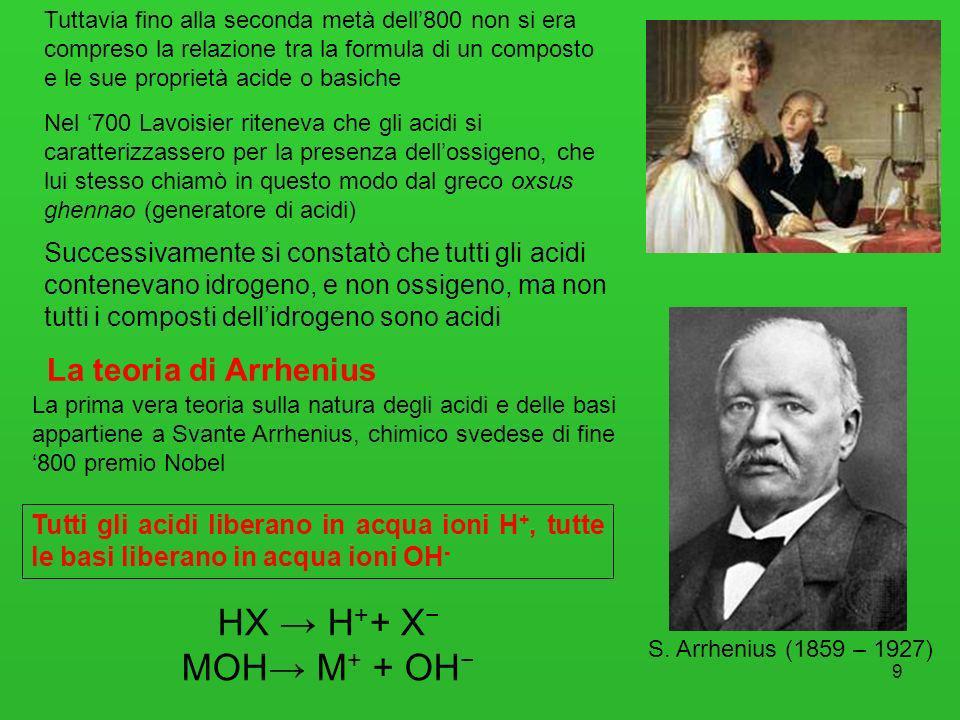 HX → H++ X− MOH→ M+ + OH− La teoria di Arrhenius
