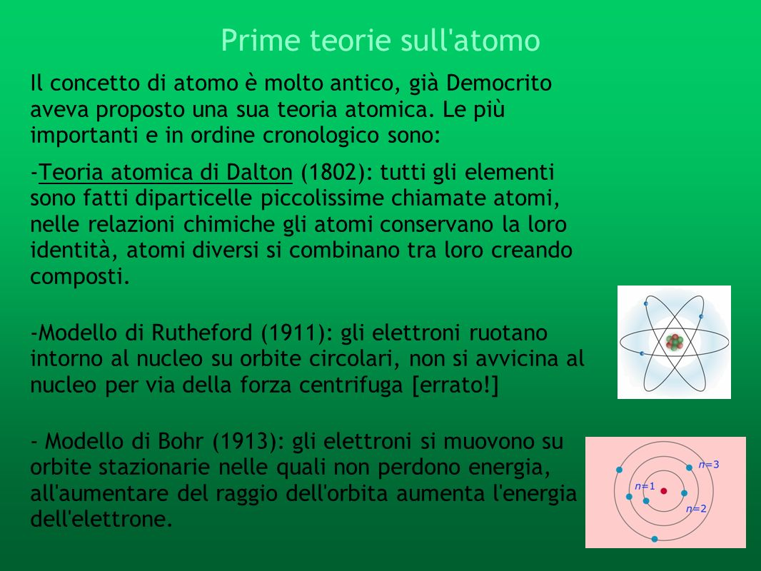 Prime teorie sull atomo