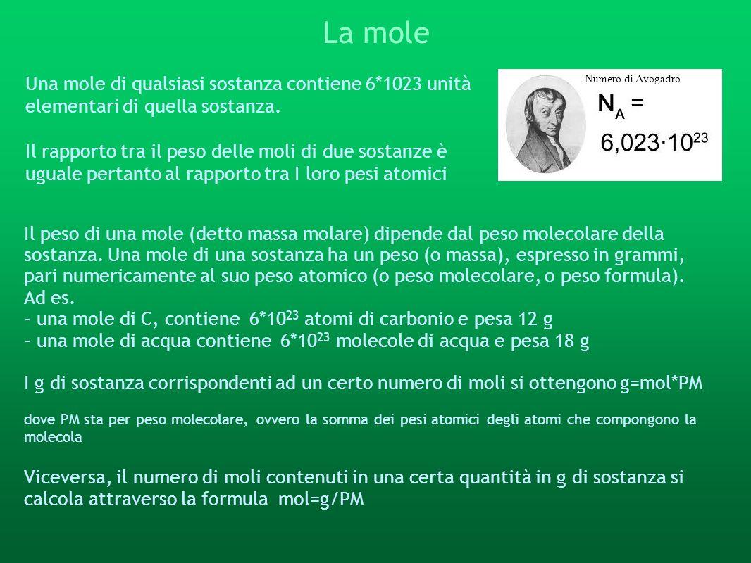 La mole Una mole di qualsiasi sostanza contiene 6*1023 unità elementari di quella sostanza.