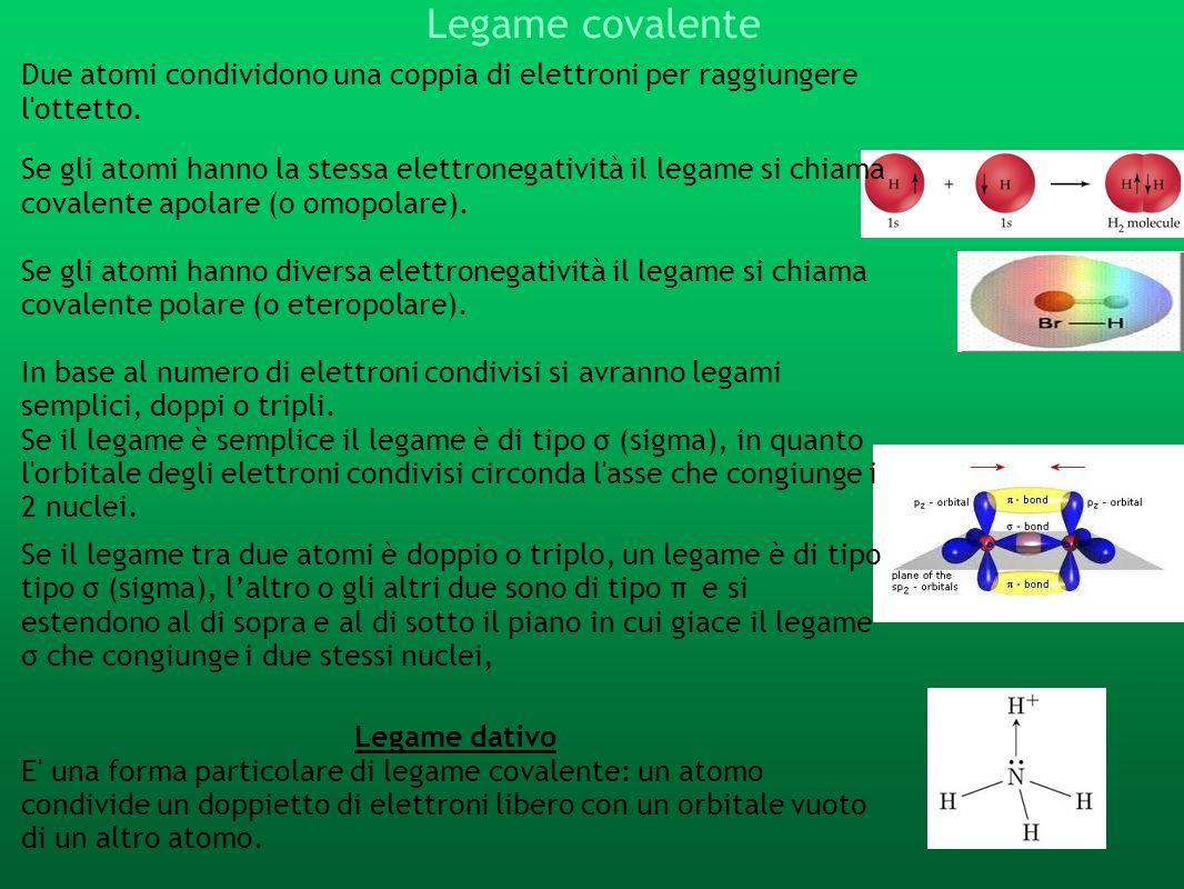 Legame covalente Due atomi condividono una coppia di elettroni per raggiungere l ottetto.