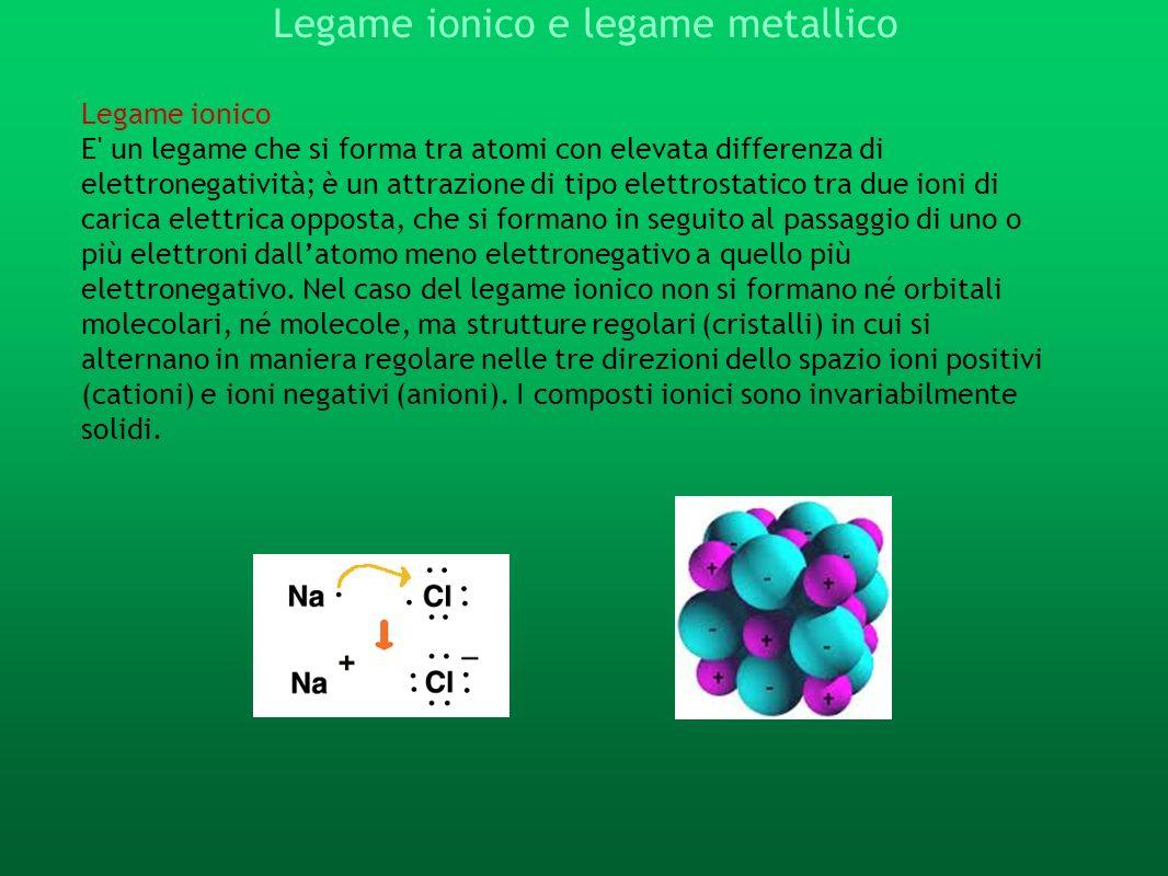 Legame ionico e legame metallico