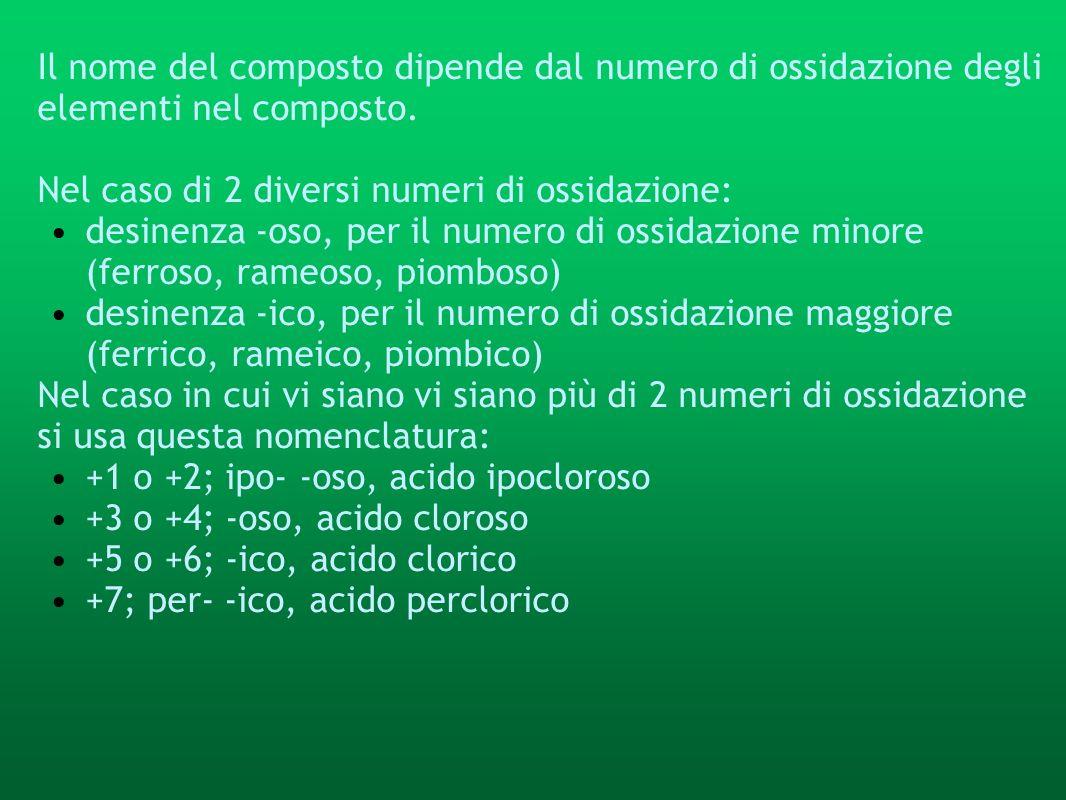 Il nome del composto dipende dal numero di ossidazione degli elementi nel composto.