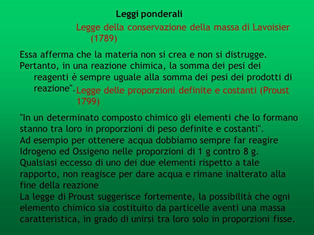 Leggi ponderaliLegge della conservazione della massa di Lavoisier (1789) Essa afferma che la materia non si crea e non si distrugge.