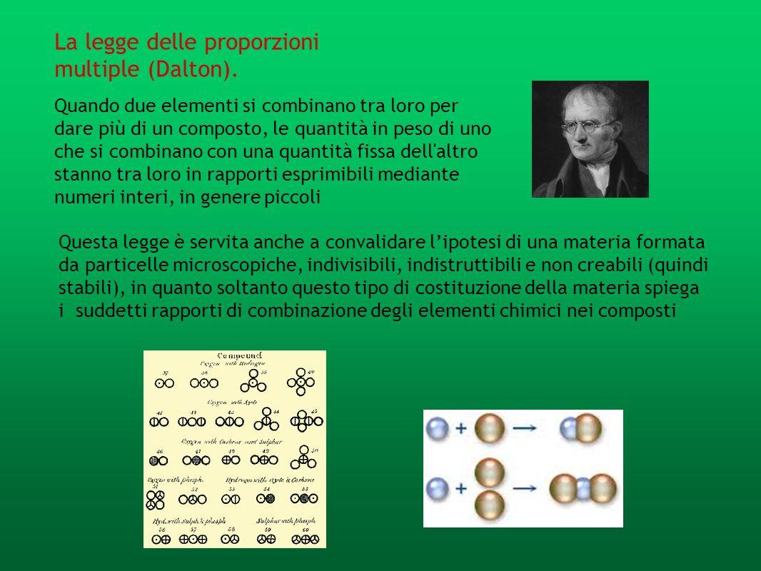 La legge delle proporzioni multiple (Dalton).