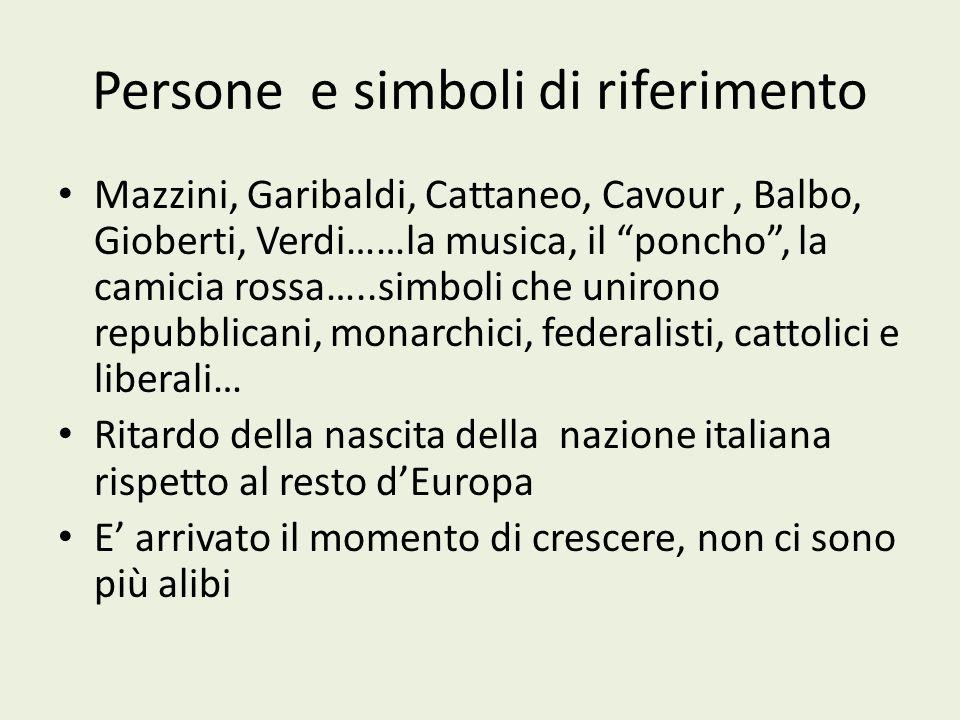 Persone e simboli di riferimento