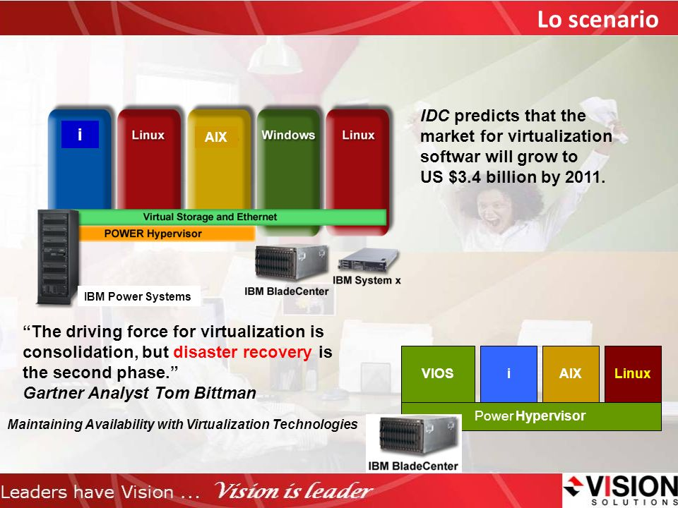 Lo scenario IDC predicts that the market for virtualization i