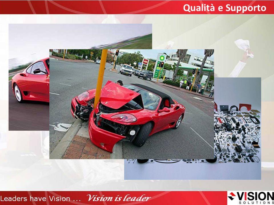 Qualità e Supporto UN'AUTOMOBILE!!!