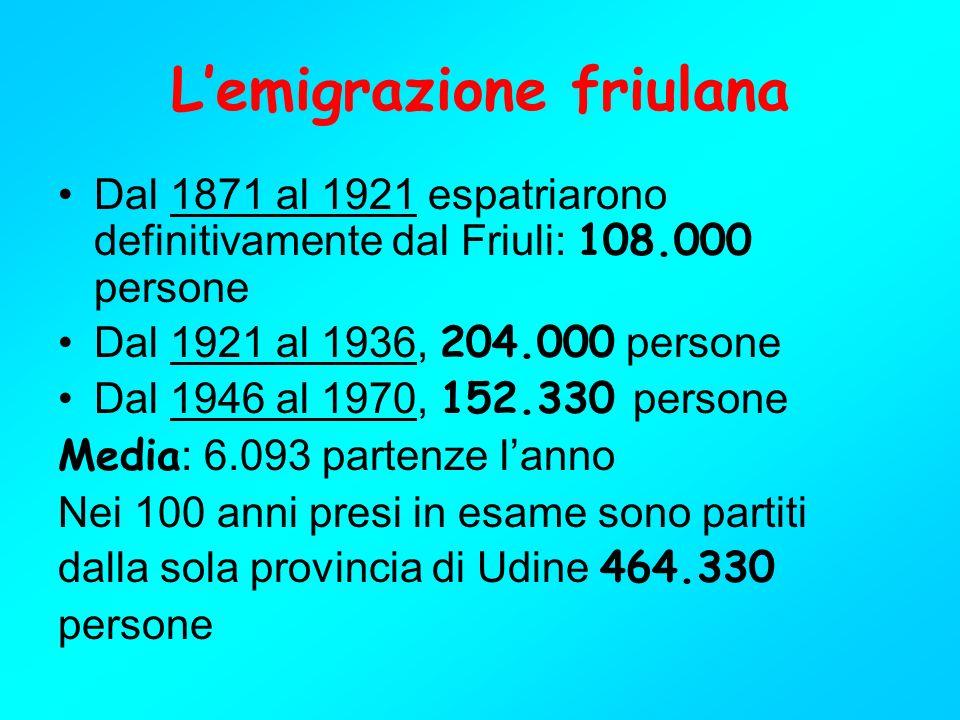 L'emigrazione friulana