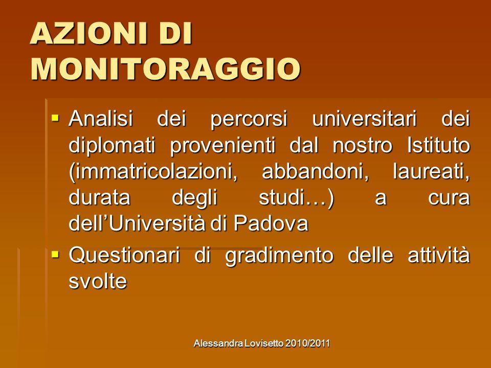 AZIONI DI MONITORAGGIO